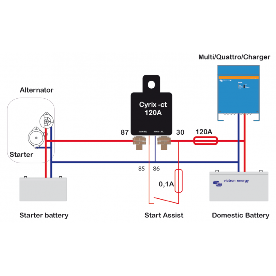 Cyrix Battery Combiners Victron Energy